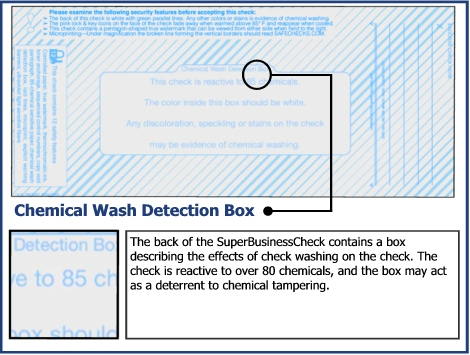 The back of the SuperBusinessCheck contains a box describing the effects of check washing on the check.  The check is reactive to over 80 chemicals, and the box may act as a deterrent to chemical tampering.