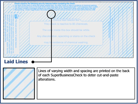 Lines of varying width and spacing are printed on the back of each SuperBusinessCheck to deter cut-and-paste alterations.